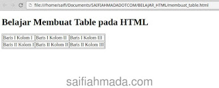 membuat table html