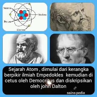 Sejarah Atom Yang Benar | Lengkap