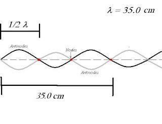 Physics 20 2012 Period 1: October 2011