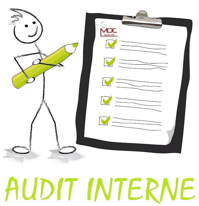 Checklist d'Audit Interne  selon la Norme ISO 9001:2015