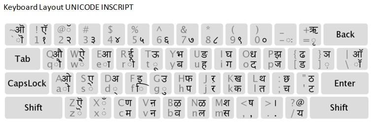 computer typing steno