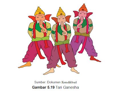 Tari Ganesha
