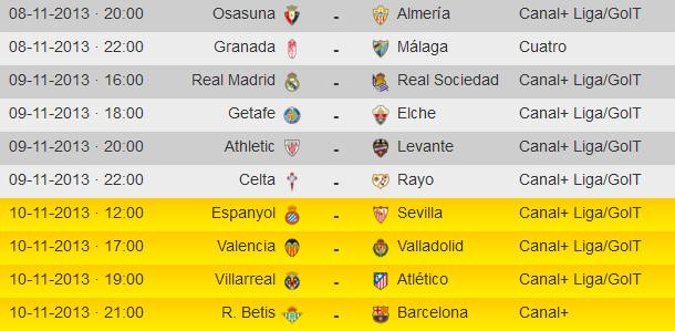 Liga Bbva Calendario Y Resultados.Liga Bbva 2013 14 Jornada 13 Resultados Resumenes Y Clasificacion