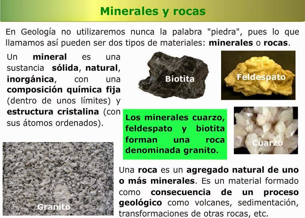 Las rocas sedimentarias son formadas por restos sedimentos de for Roca definicion