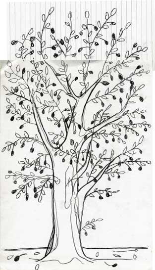 Belajar Psikotes Gambar Pohon