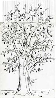 gambar-pohon
