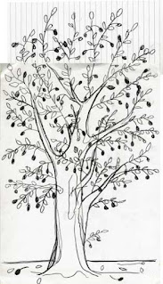 cara menggambar pohon saat psikotes