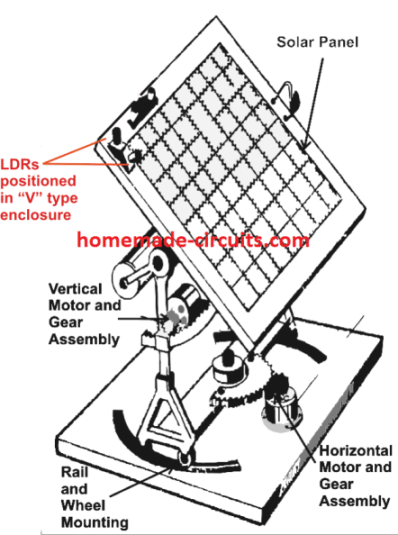 solar tracker movement in response to LDR detection