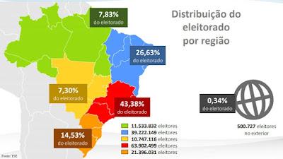 Eleitorado Brasileiro - Blog do Asno