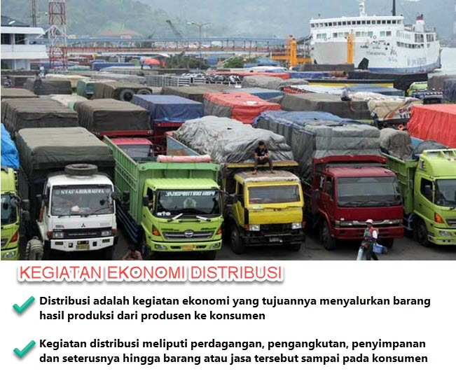 Wilayah Negara Kesatuan Republik Indonesia  Wawasan Nusantara Dalam Bidang Ekonomi