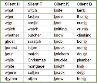 تعلم قواعد الحروف الساكنة فى اللغة الانجليزية silent letters in english rules