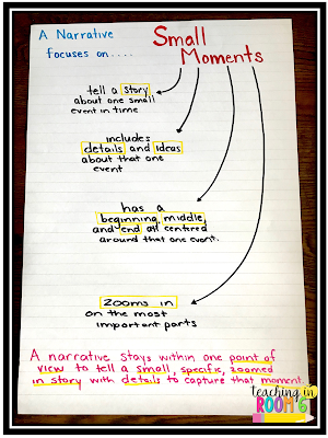 Helping the students to narrow down their focus when telling a story.