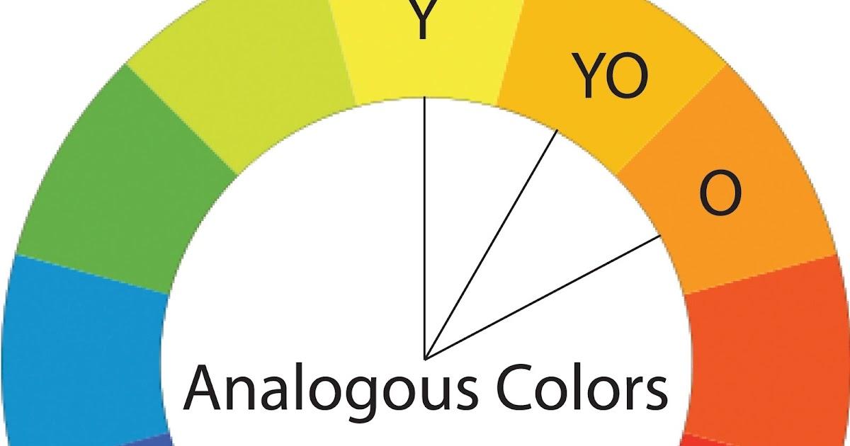 Ang mga kulay analogong kulay for Analogous colors are