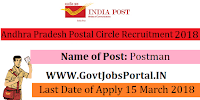 Andhra Pradesh Postal Circle Recruitment 2018– 234 Postman