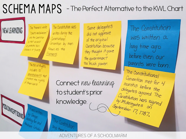Schema Maps - An Alternative to the KWL Chart - Adventures of a