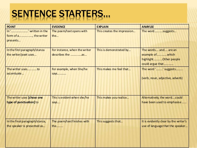 what are good sentence starters