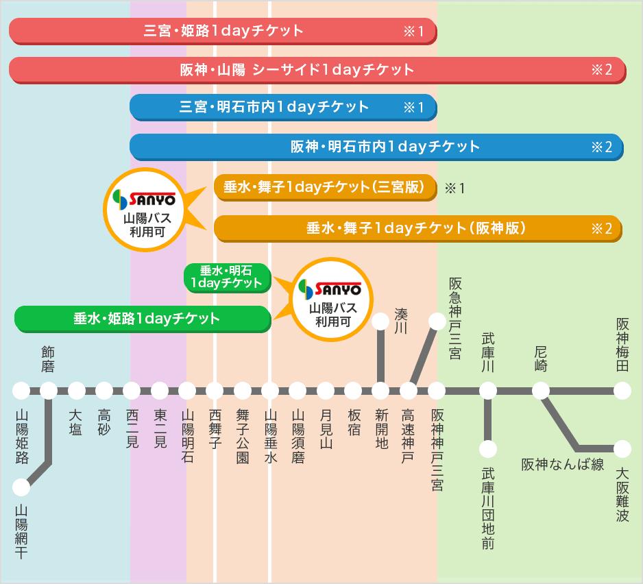 rosenzu-%25E5%25B1%25B1%25E9%2599%25BD%25E9%259B%25BB%25E9%2590%25B5-%25E5%2584%25AA%25E6%2583%25A0%25E5%2588%25B8-sanyo-ticket-pass-神戶-神戶交通-優惠券-kobe-transport