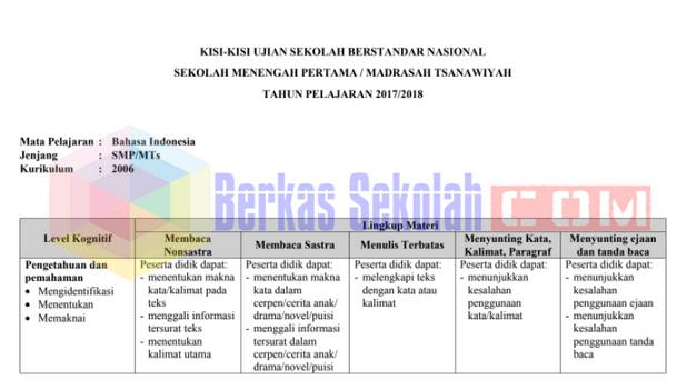 Kisi-Kisi USBN Bahasa Indonesia SMP Tahun 2018 Kurikulum 2013 dan 2006