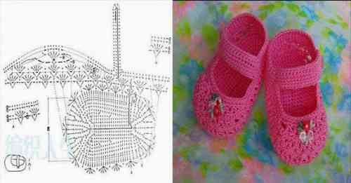 f33e3a4f1 También te compartimos este video el cual te servirá como herramienta para  ideas creativas para tus diseños de zapatos para bebe en crochet.