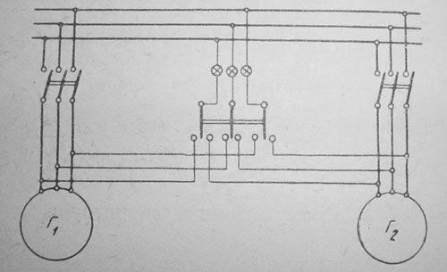 Включение ламп синхронизации на «темное»