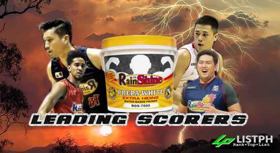 List of Leading Scorers Rain or Shine Elasto Painters 2017 PBA Commissioner's Cup
