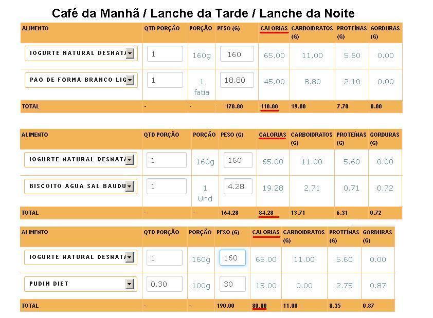 Fobi-Capella: Café da Manha
