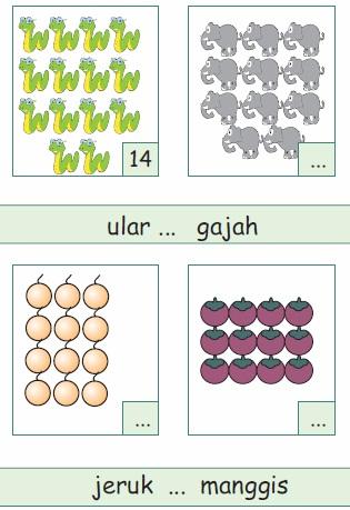 Soal Matematika Sd Kelas 1 Bilangan Loncat Contoh Soal Bilangan Matematika Kelas 1 Sd Matematika
