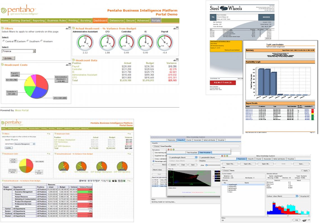 Figure 2: Dashboards, Reporting and Data Mining Tools