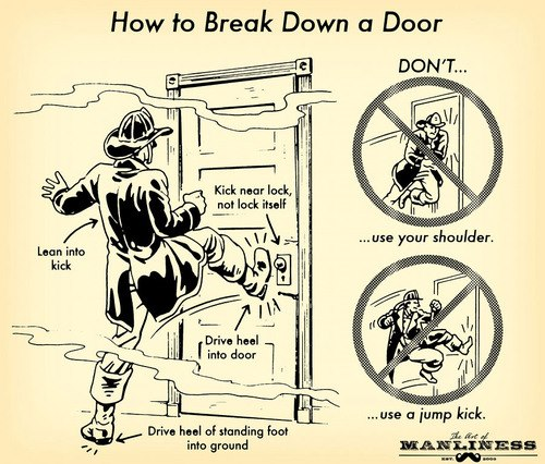 how to breakdown a door in case of emergency