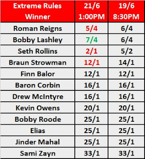Extreme Rules 2018 Multi-Person Winner Betting Odds
