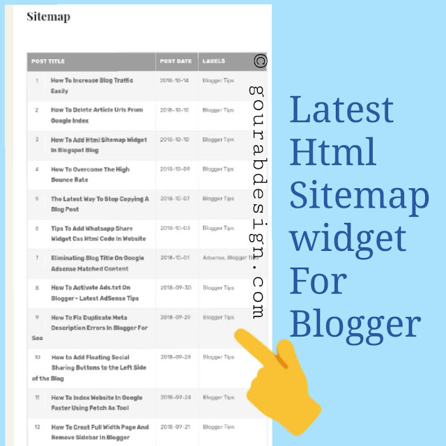 add latest html sitemap page for blogger