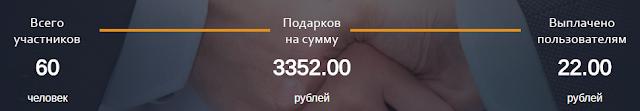 podarokdruga.info отзывы