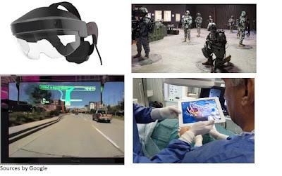 Teknologi Augmented Reality