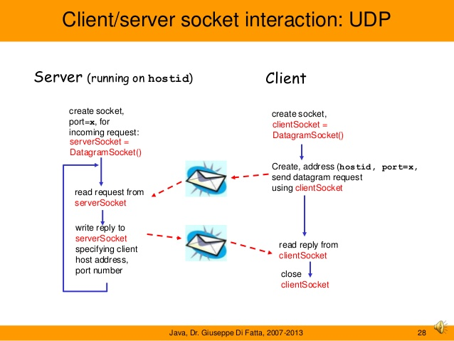 Writing to File in a Client/Server Application