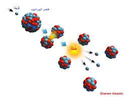 طاقة نووية إنشطارية