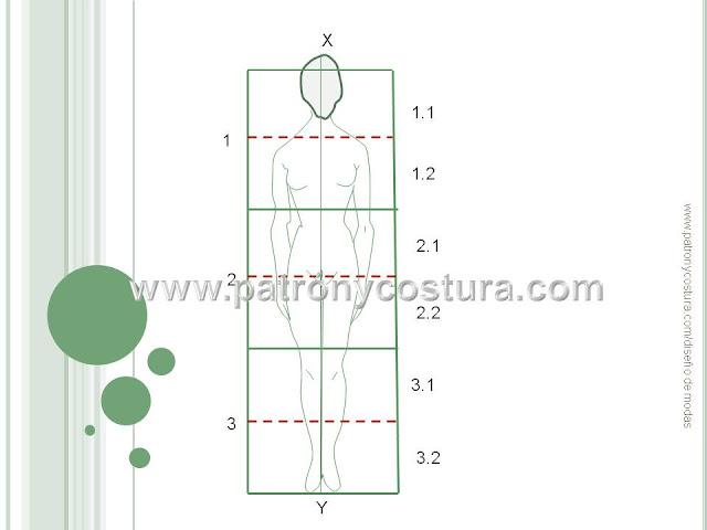 www.patronycostura.com/Dibujofiguríndemoda:proporciónfigurafemenina.html