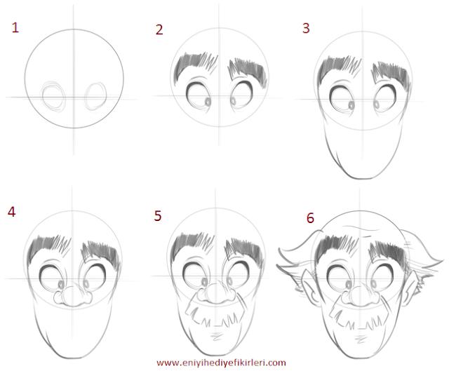 karikatür çizim teknikleri