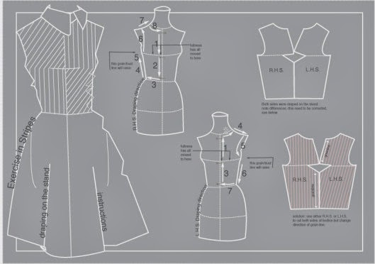 Garments Pattern Making Methods - Textile Learner