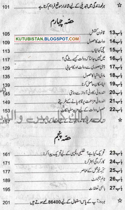 Contents of Mind Magic Urdu Book