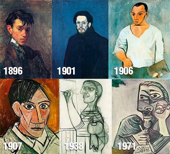 Evolución de los autorretratos de Picasso