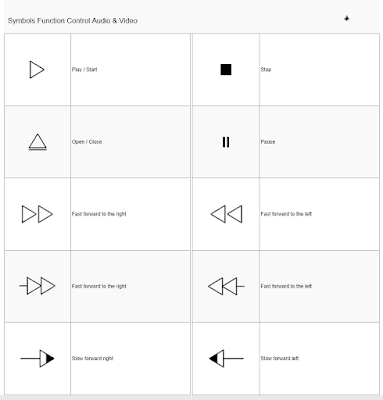 Symbols Function Control Audio & Video
