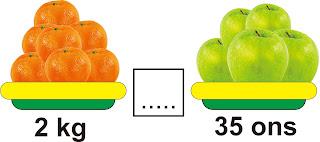 Soal Tematik Kelas 2 SD Tema 6 Subtema 4 Merawat Tumbuhan dan Kunci Jawaban