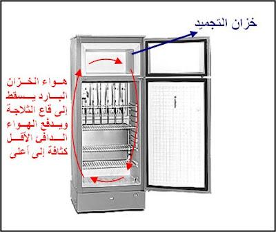 مكونات الهواء 7.jpg