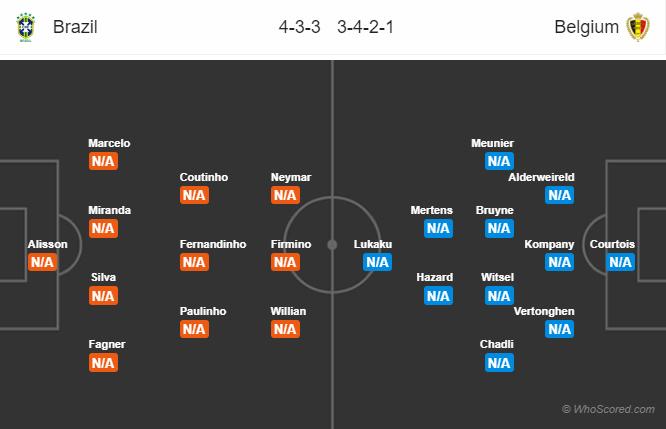 Lineups, News, Stats – Brazil vs Belgium