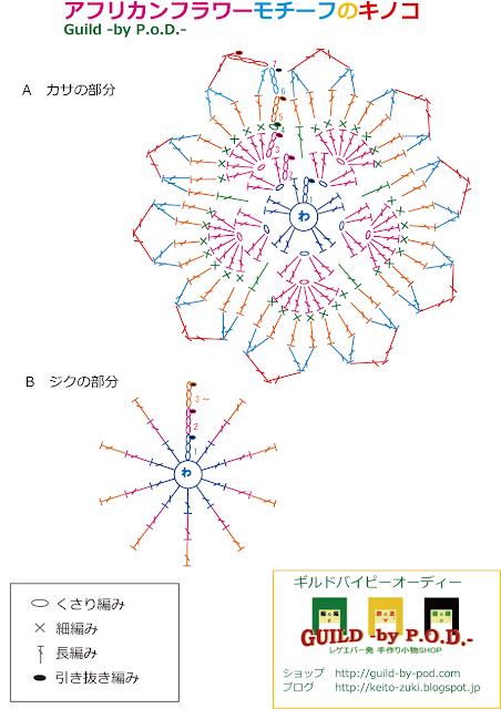 Guild by P.O.D. アフリカンフラワーモチーフ きのこ編み図