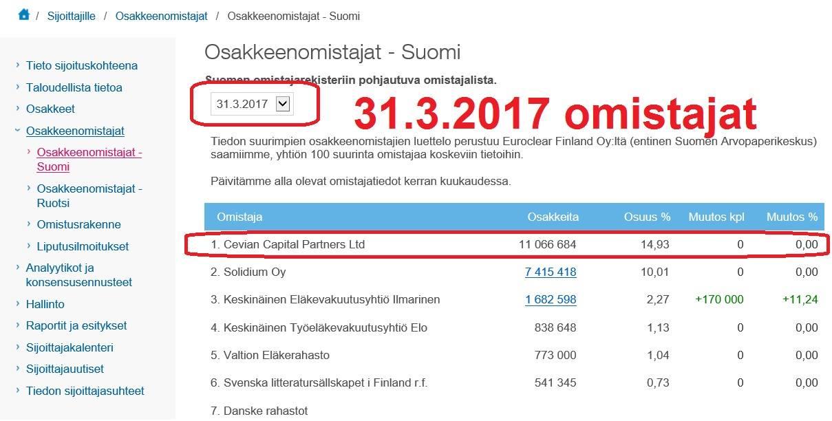 treffit suomi 24 leppävirta