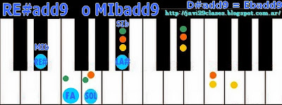 MIbadd9 o RE#add9 acorde de piano