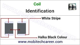 Coil (कॉइल) Identification in Hindi