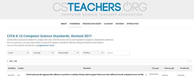 https://sites.google.com/site/cstastandards/standards