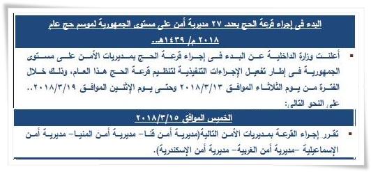 نتيجة قرعة الحج 2018 بمحافظة (البحيره،المنوفية،أسيوط،الأقصر،بورسعيد) بالرقم القومى